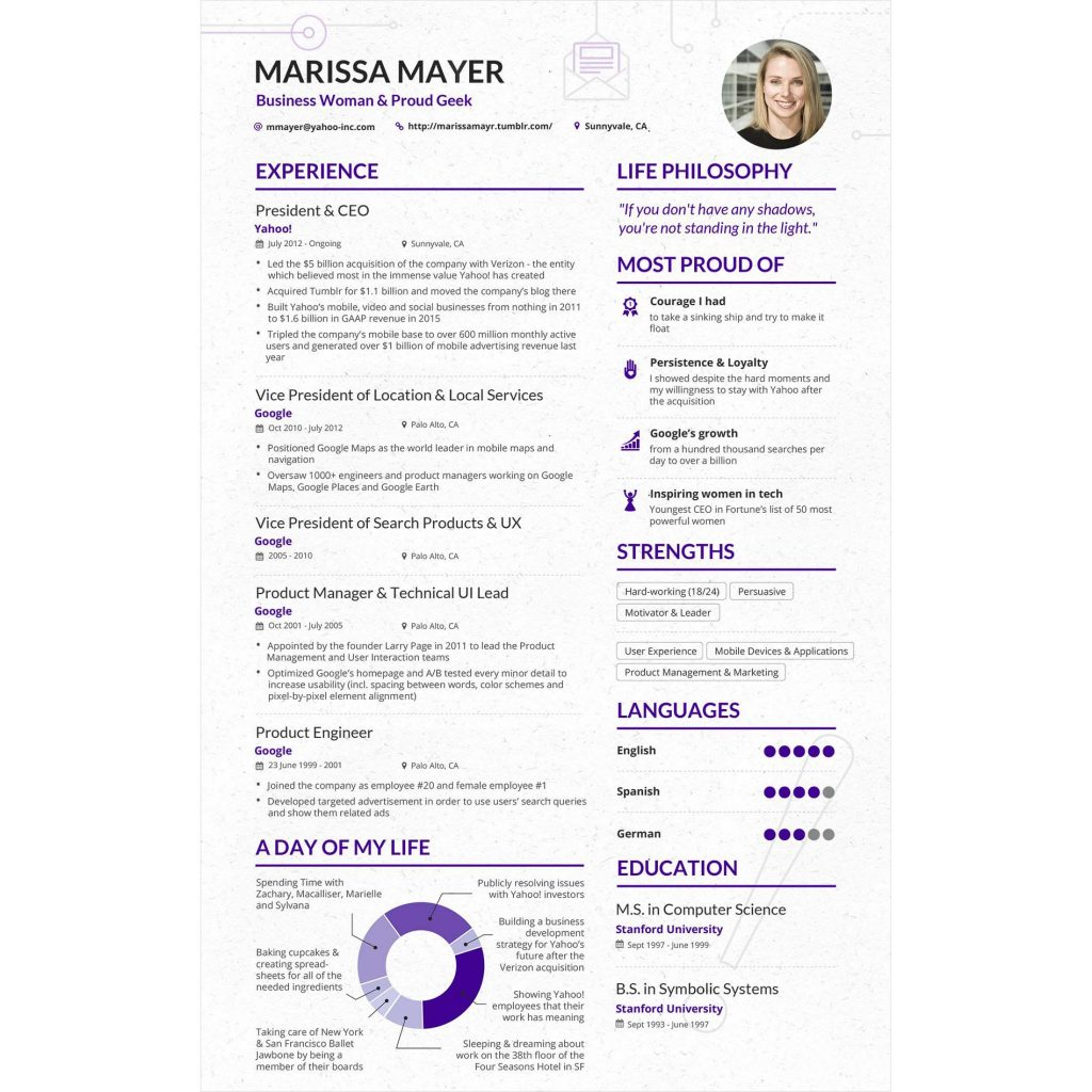 CV de Marissa Mayer